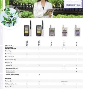 Greisinger Handheld humidity instruments