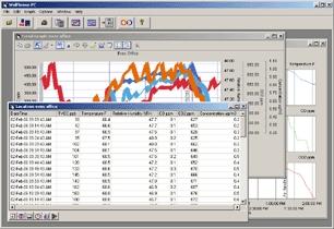GW standard PC software