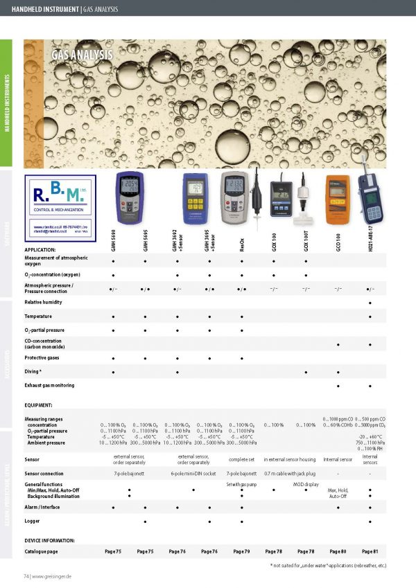 Gas analysis handheld devices