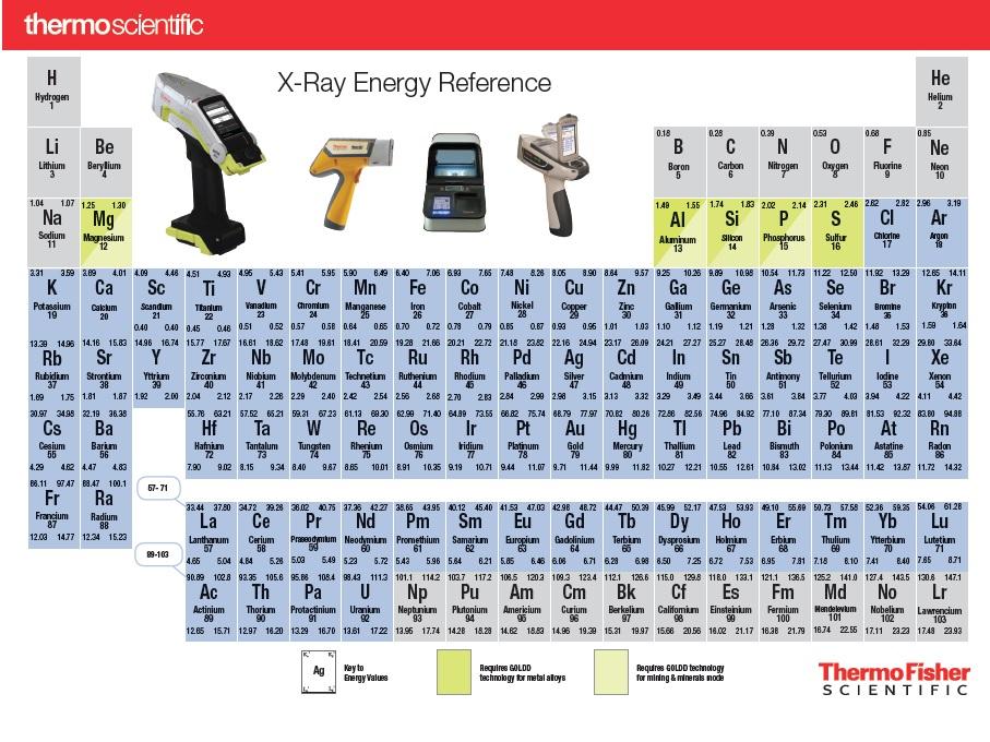 Periodic_table