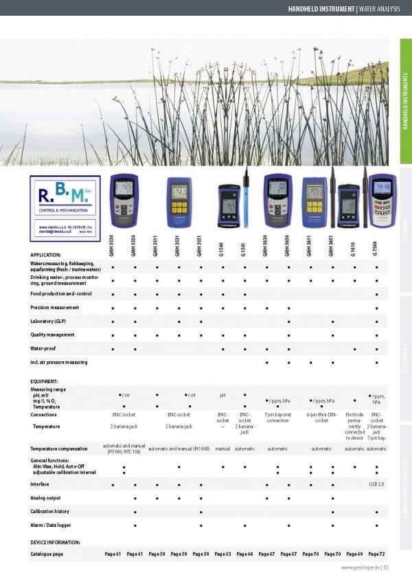 Water analysis instruments