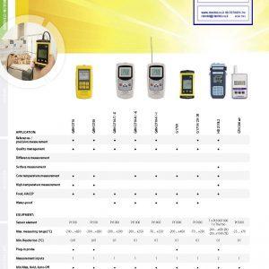 Greisinger Temperature measurement
